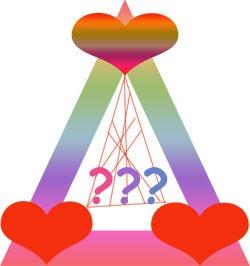 Классический треугольник