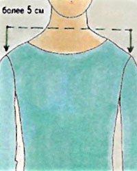 Выкройки - посадка плеч