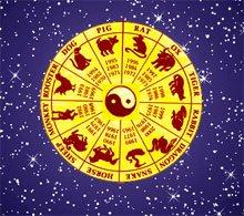 Временной гороскоп