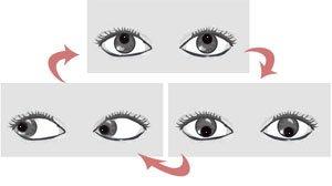 Упражнения для глаз при возрастных изменениях зрения
