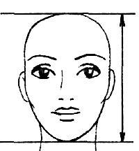 Типы лица и выбор стрижки