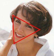 Треугольное лицо. Стрижки для треугольного лица.