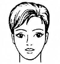 Круглое лицо - Стрижки для круглого лица