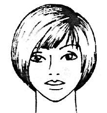 Квадратное лицо - Стрижки для квадратного лица