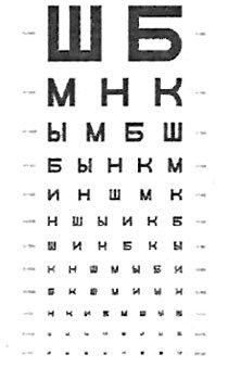 Замечательный рецепт для тех, кто хочет укрепить зрение