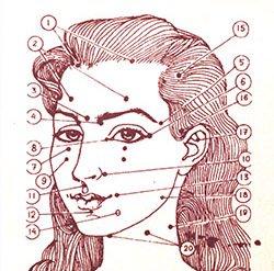 Комплекс точечного массажа лица