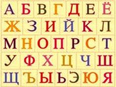 По первой букве  имени можно  узнать каков человек в любовных и семейных отношениях