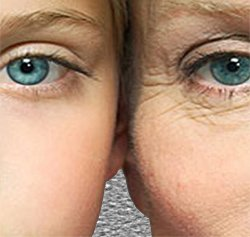 Ваш настоящий возраст (Самодиагностика)