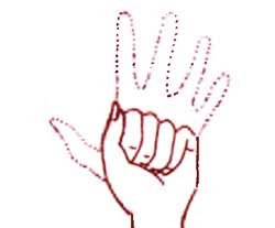 Гимнастика  рук для  улучшения кровообращения