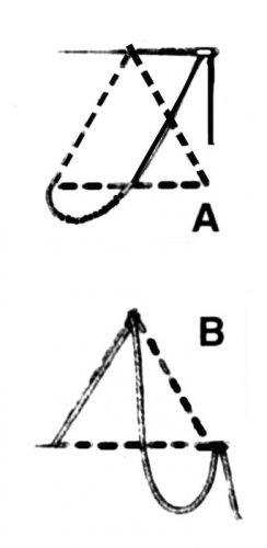 """Как закрепить разрез. Треугольник """"монашка""""."""